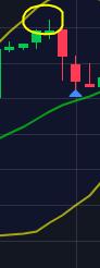 Wan trade in trade 2